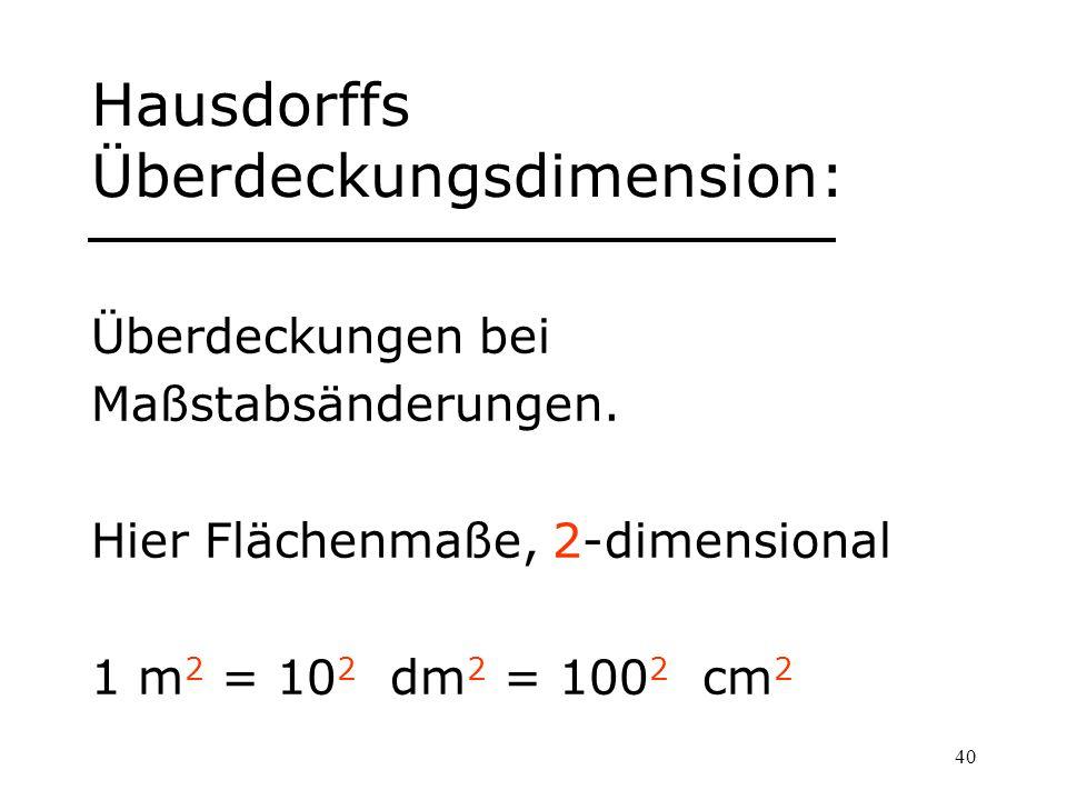 40 Hausdorffs Überdeckungsdimension: Überdeckungen bei Maßstabsänderungen. Hier Flächenmaße, 2-dimensional 1 m 2 = 10 2 dm 2 = 100 2 cm 2