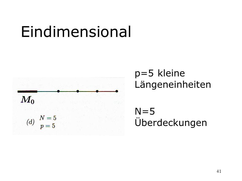 41 Eindimensional p=5 kleine Längeneinheiten N=5 Überdeckungen