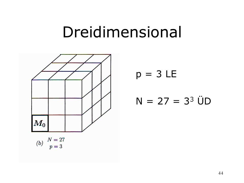 44 Dreidimensional p = 3 LE N = 27 = 3 3 ÜD
