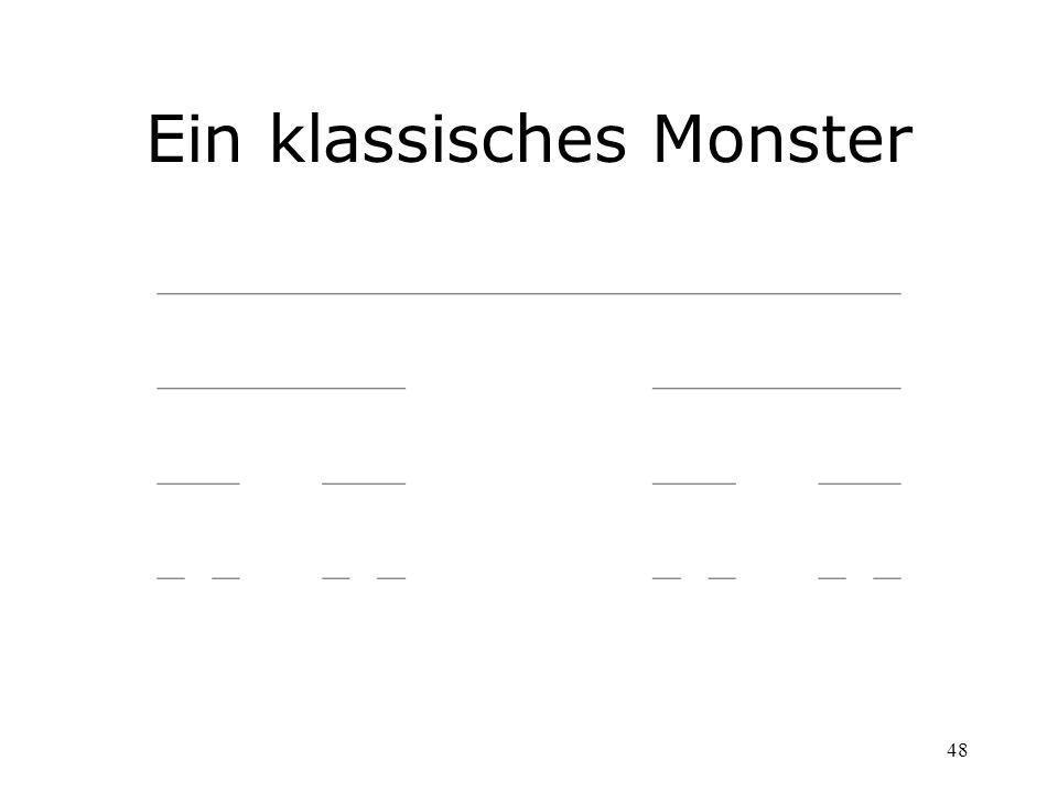48 Ein klassisches Monster