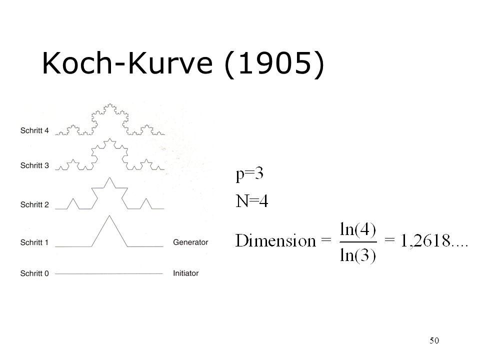 50 Koch-Kurve (1905)