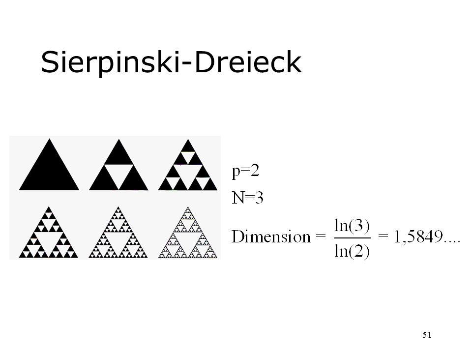 51 Sierpinski-Dreieck