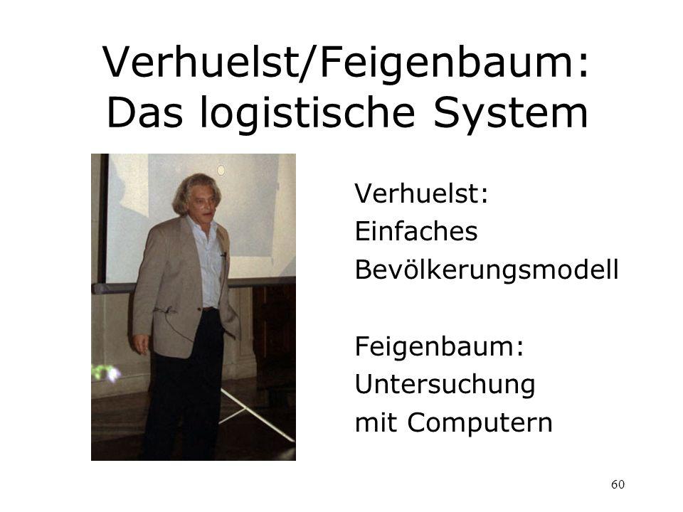 60 Verhuelst/Feigenbaum: Das logistische System Verhuelst: Einfaches Bevölkerungsmodell Feigenbaum: Untersuchung mit Computern