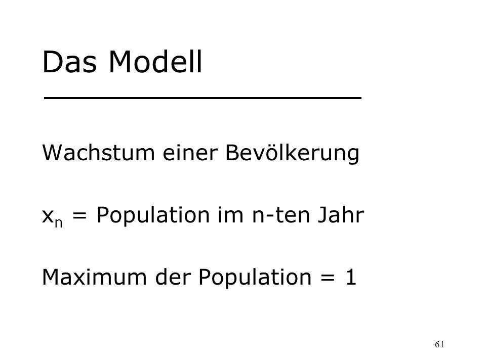 61 Das Modell Wachstum einer Bevölkerung x n = Population im n-ten Jahr Maximum der Population = 1