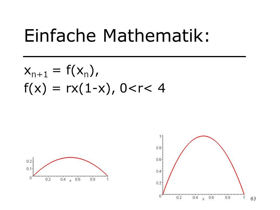 63 Einfache Mathematik: x n+1 = f(x n ), f(x) = rx(1-x), 0<r< 4