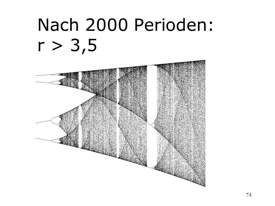 74 Nach 2000 Perioden: r > 3,5