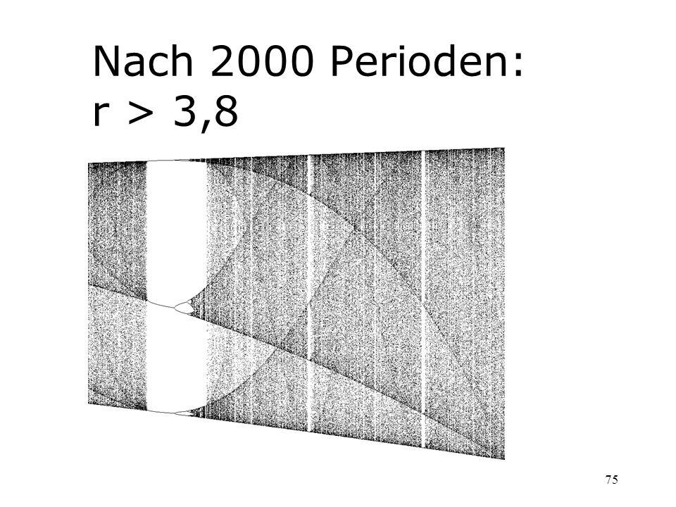 75 Nach 2000 Perioden: r > 3,8