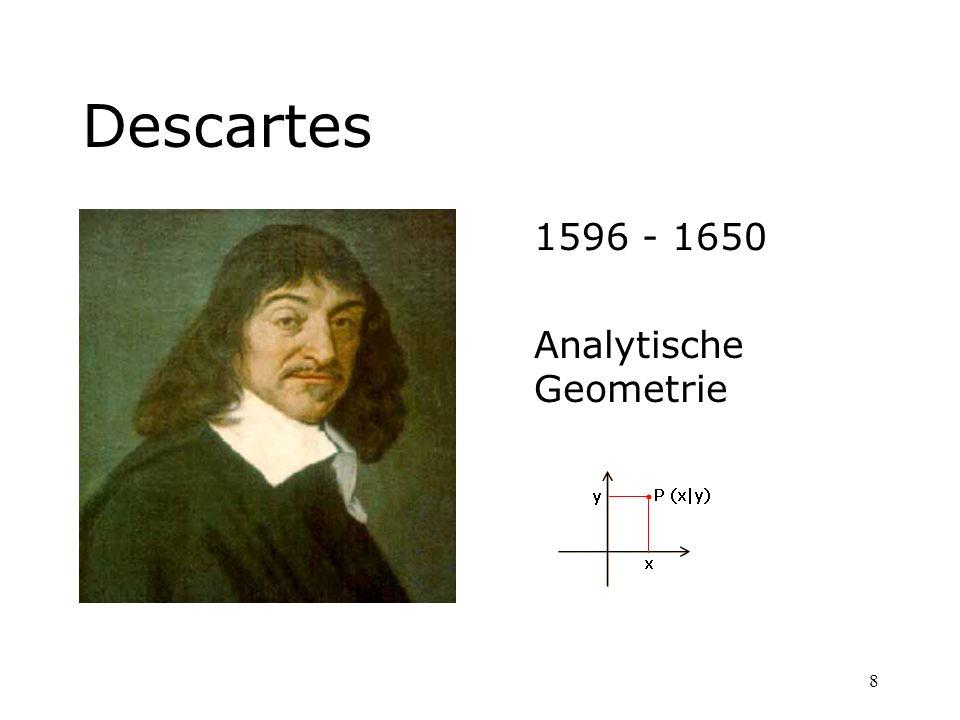 8 Descartes 1596 - 1650 Analytische Geometrie