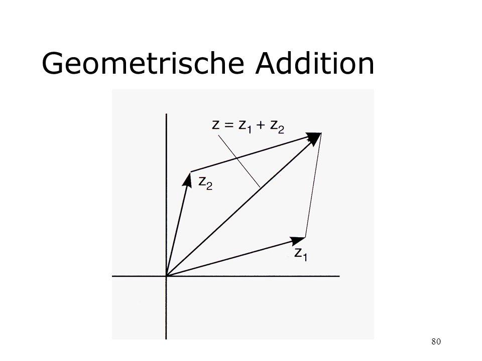 80 Geometrische Addition