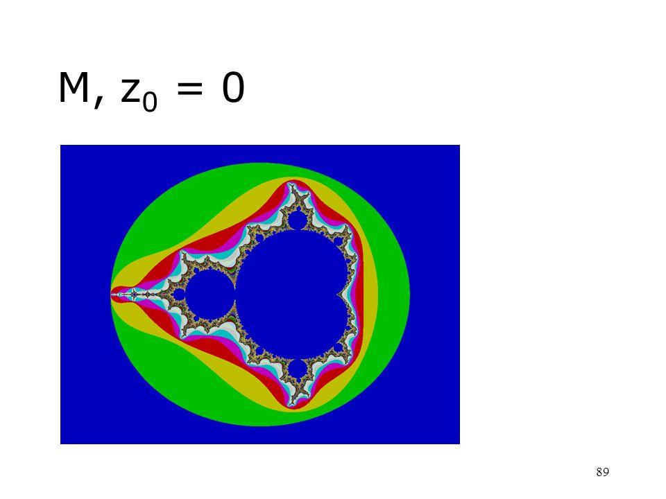 89 M, z 0 = 0