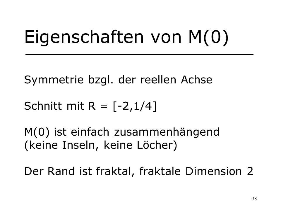 93 Eigenschaften von M(0) Symmetrie bzgl. der reellen Achse Schnitt mit R = [-2,1/4] M(0) ist einfach zusammenhängend (keine Inseln, keine Löcher) Der