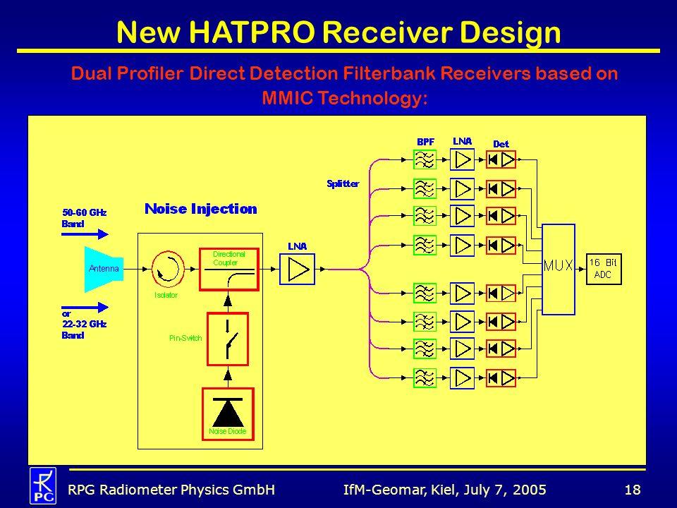 IfM-Geomar, Kiel, July 7, 2005RPG Radiometer Physics GmbH18 New HATPRO Receiver Design Dual Profiler Direct Detection Filterbank Receivers based on MMIC Technology: