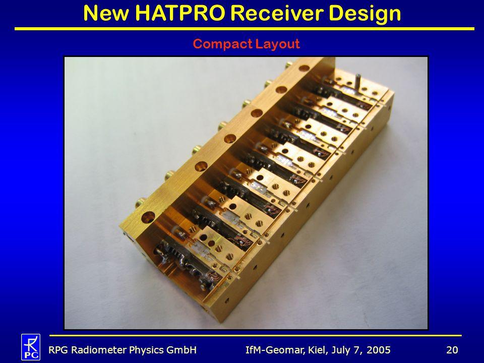 IfM-Geomar, Kiel, July 7, 2005RPG Radiometer Physics GmbH20 New HATPRO Receiver Design Compact Layout