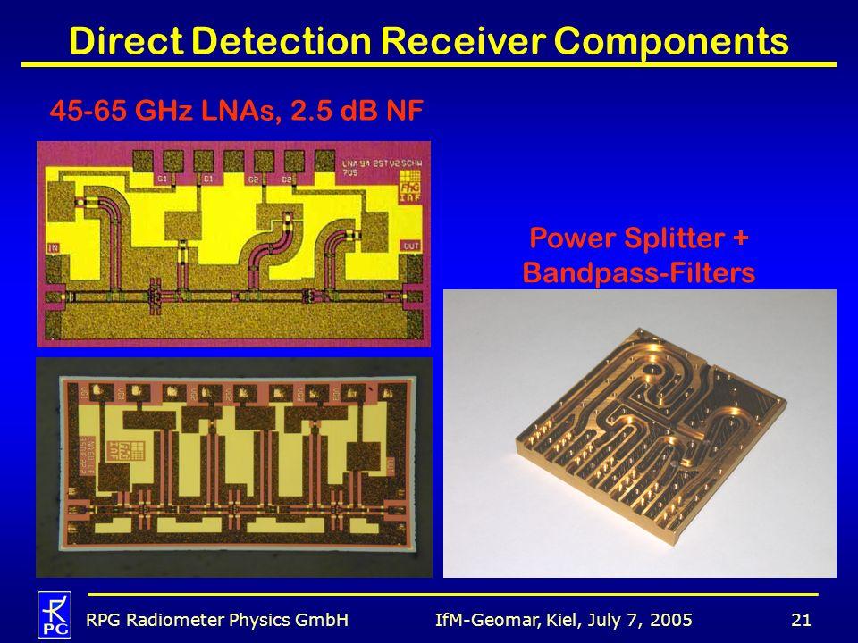 IfM-Geomar, Kiel, July 7, 2005RPG Radiometer Physics GmbH21 Direct Detection Receiver Components 45-65 GHz LNAs, 2.5 dB NF Power Splitter + Bandpass-Filters