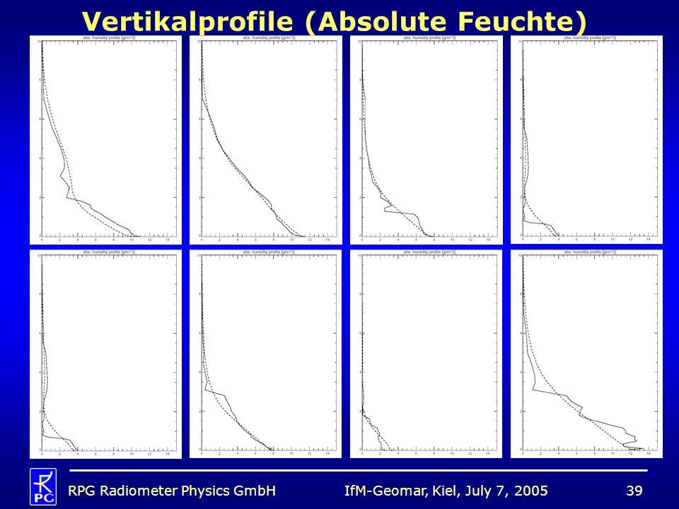 IfM-Geomar, Kiel, July 7, 2005RPG Radiometer Physics GmbH39 Vertikalprofile (Absolute Feuchte)