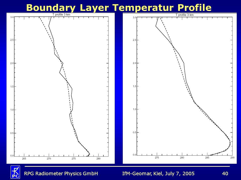 IfM-Geomar, Kiel, July 7, 2005RPG Radiometer Physics GmbH40 Boundary Layer Temperatur Profile A B C