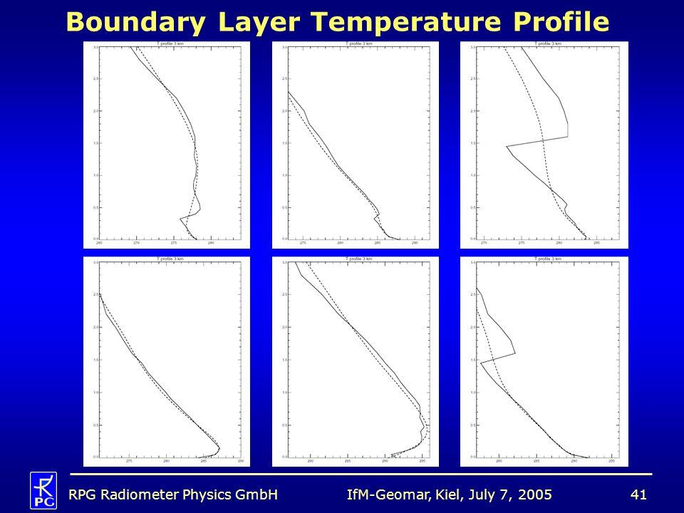 IfM-Geomar, Kiel, July 7, 2005RPG Radiometer Physics GmbH41 Boundary Layer Temperature Profile