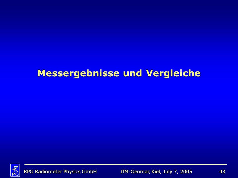 IfM-Geomar, Kiel, July 7, 2005RPG Radiometer Physics GmbH43 Messergebnisse und Vergleiche