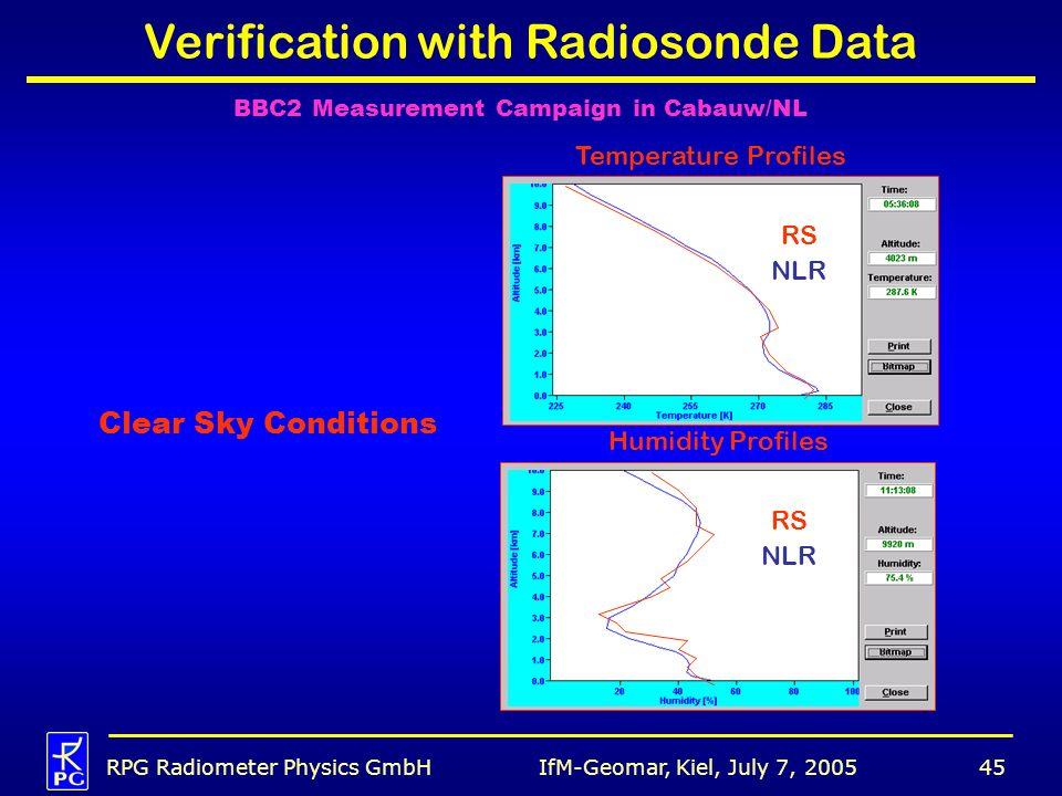 IfM-Geomar, Kiel, July 7, 2005RPG Radiometer Physics GmbH45 Verification with Radiosonde Data Temperature Profiles RS NLR Humidity Profiles RS NLR BBC