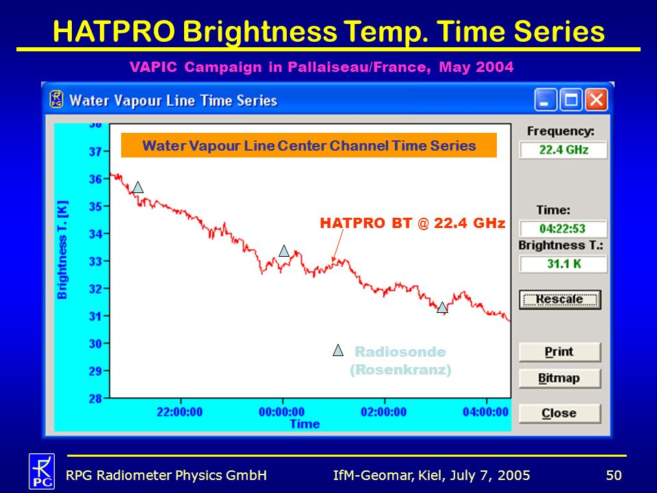 IfM-Geomar, Kiel, July 7, 2005RPG Radiometer Physics GmbH50 HATPRO Brightness Temp.