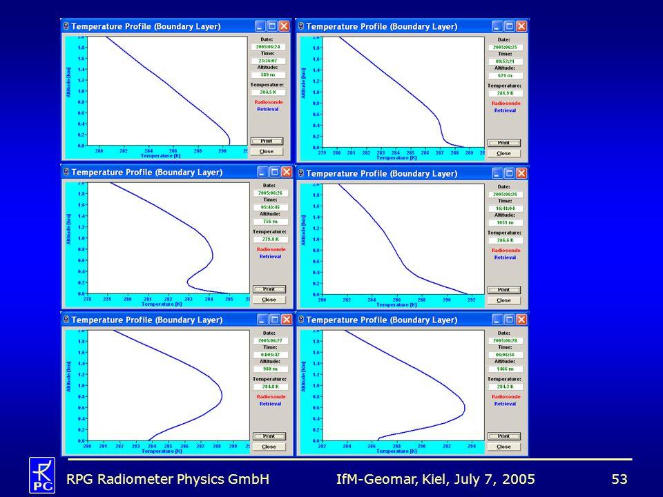 IfM-Geomar, Kiel, July 7, 2005RPG Radiometer Physics GmbH53