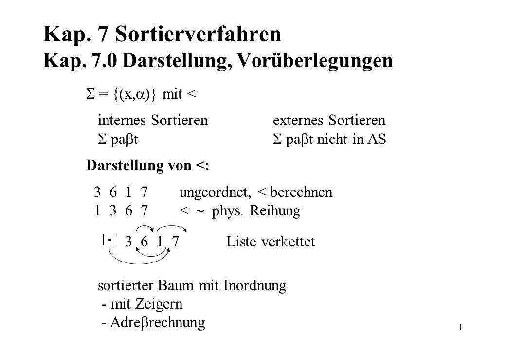 1 Kap. 7 Sortierverfahren Kap. 7.0 Darstellung, Vorüberlegungen = {(x, )} mit < internes Sortierenexternes Sortieren pa t pa t nicht in AS Darstellung