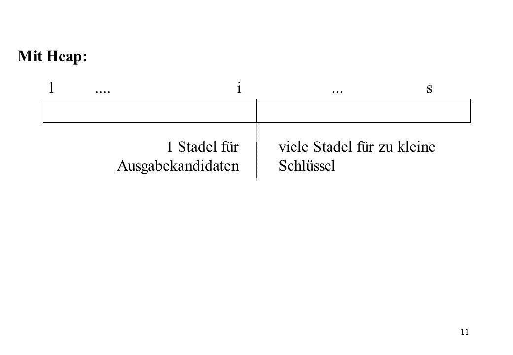 11 Mit Heap: 1....i...s 1 Stadel für Ausgabekandidaten viele Stadel für zu kleine Schlüssel
