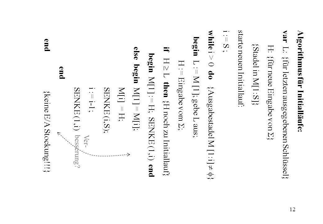 12 Algorithmus für Initialläufe: var L: {für letzten ausgegebenen Schlüssel} H: {für neue Eingabe von } {Stadel in M[1:S]} starte neuen Initiallauf: i