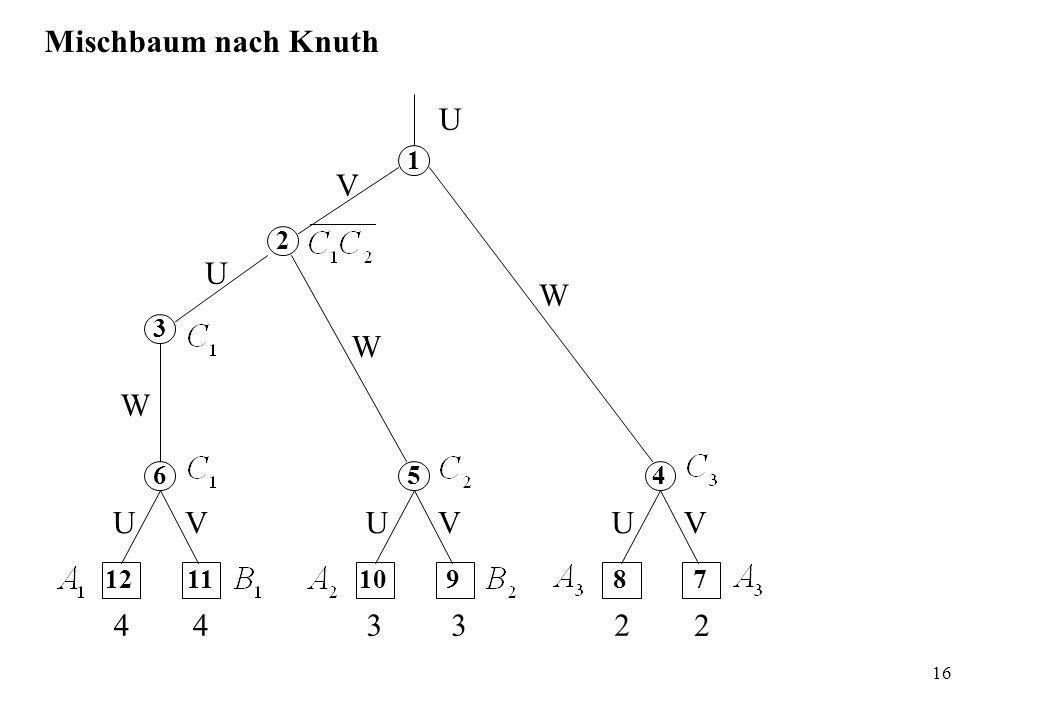 16 Mischbaum nach Knuth 1 564 3 2 121110987 44332 2 U V U W UV W W UVUV