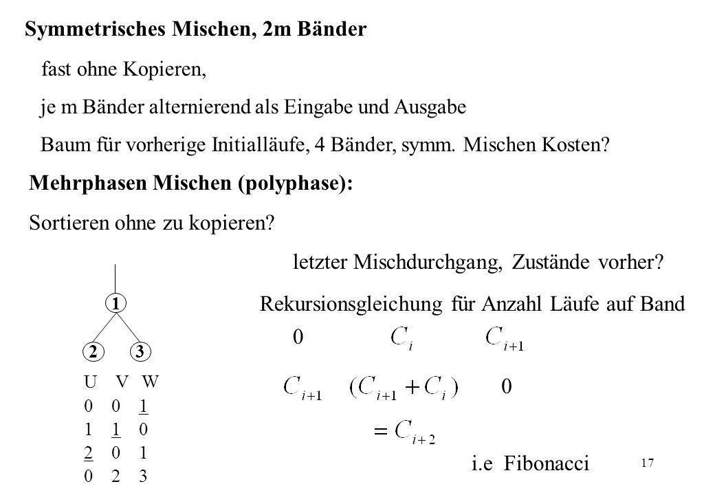 17 Symmetrisches Mischen, 2m Bänder fast ohne Kopieren, je m Bänder alternierend als Eingabe und Ausgabe Baum für vorherige Initialläufe, 4 Bänder, sy