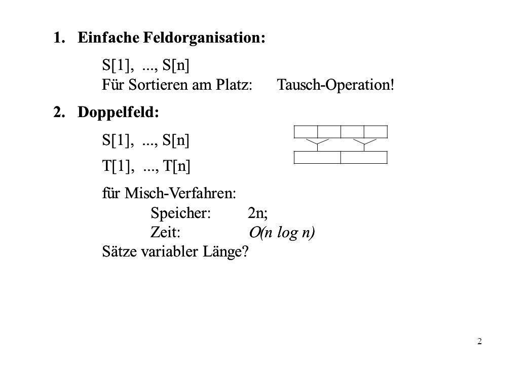 2 1.Einfache Feldorganisation: S[1],..., S[n] Für Sortieren am Platz: Tausch-Operation! 2.Doppelfeld: S[1],..., S[n] T[1],..., T[n] für Misch-Verfahre