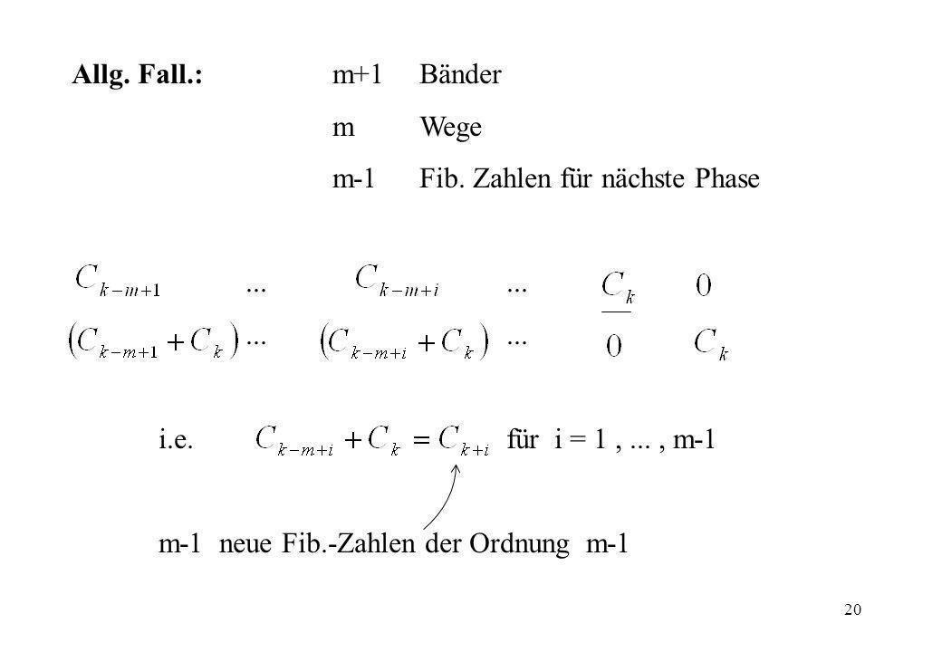 20 Allg. Fall.:m+1Bänder mWege m-1Fib. Zahlen für nächste Phase...... i.e.für i = 1,..., m-1 m-1 neue Fib.-Zahlen der Ordnung m-1