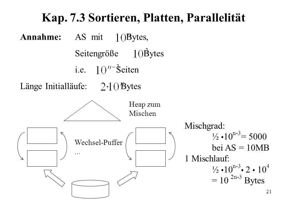 21 Kap. 7.3 Sortieren, Platten, Parallelität Annahme:AS mit Bytes, Seitengröße Bytes i.e. Seiten Länge Initialläufe: Bytes Wechsel-Puffer... Heap zum
