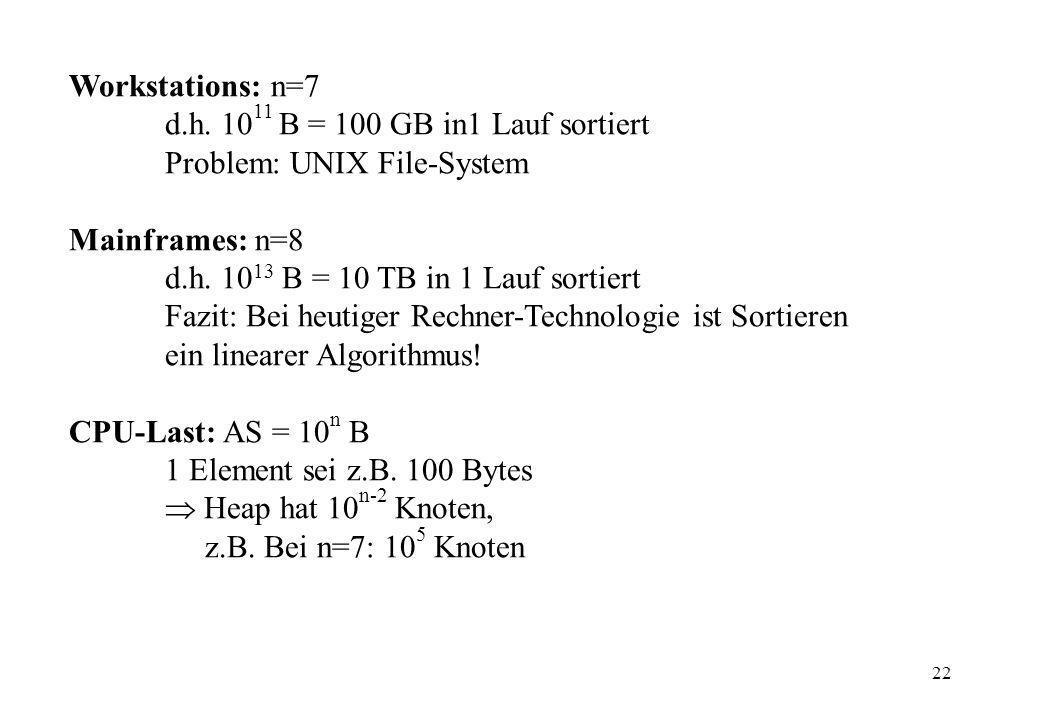 22 Workstations: n=7 d.h. 10 11 B = 100 GB in1 Lauf sortiert Problem: UNIX File-System Mainframes: n=8 d.h. 10 13 B = 10 TB in 1 Lauf sortiert Fazit: