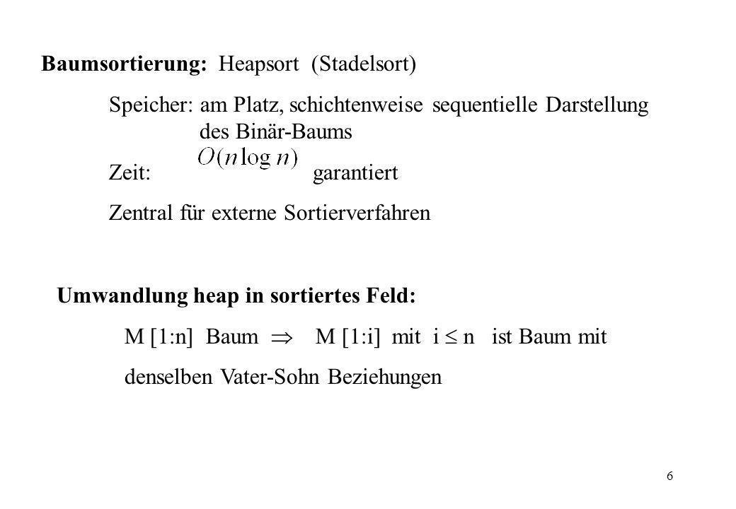 6 Baumsortierung: Heapsort (Stadelsort) Speicher: am Platz, schichtenweise sequentielle Darstellung des Binär-Baums Zeit: garantiert Zentral für exter
