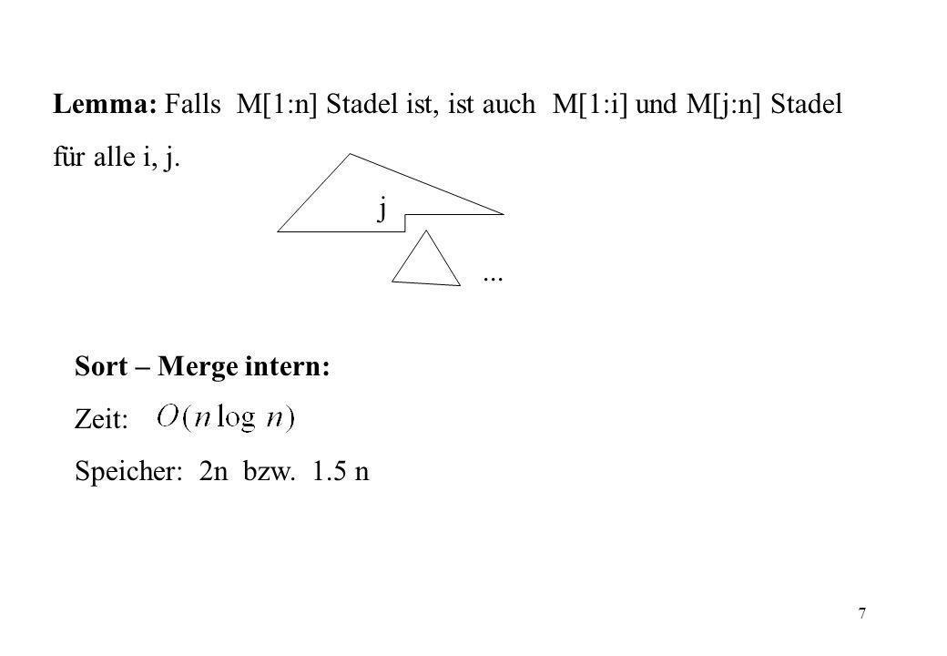 7 Sort – Merge intern: Zeit: Speicher: 2n bzw. 1.5 n j... Lemma: Falls M[1:n] Stadel ist, ist auch M[1:i] und M[j:n] Stadel für alle i, j.