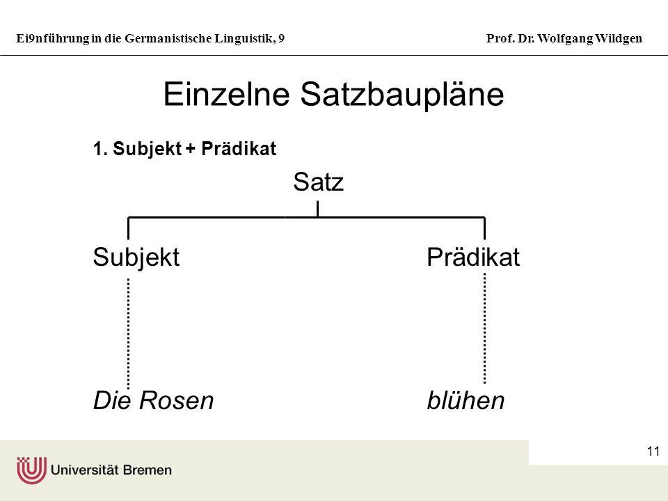 Ei9nführung in die Germanistische Linguistik, 9Prof. Dr. Wolfgang Wildgen 10 Satzbaupläne Durch den Kasus festgelegte Ergänzungen. Dabei sind Ergänzun