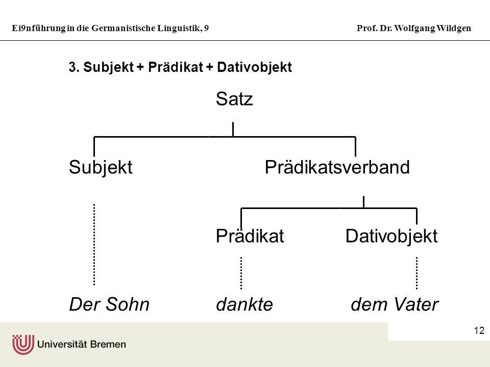 Ei9nführung in die Germanistische Linguistik, 9Prof. Dr. Wolfgang Wildgen 11 Einzelne Satzbaupläne 1. Subjekt + Prädikat Satz Subjekt Prädikat Die Ros