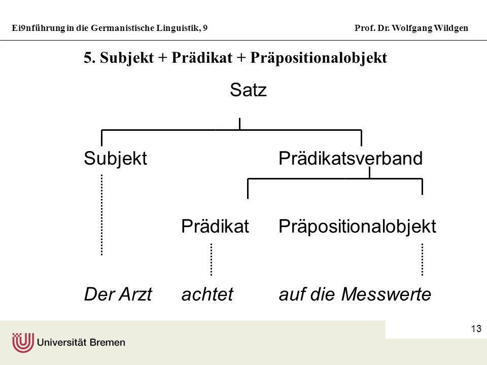 Ei9nführung in die Germanistische Linguistik, 9Prof. Dr. Wolfgang Wildgen 12 3. Subjekt + Prädikat + Dativobjekt Satz SubjektPrädikatsverband Prädikat