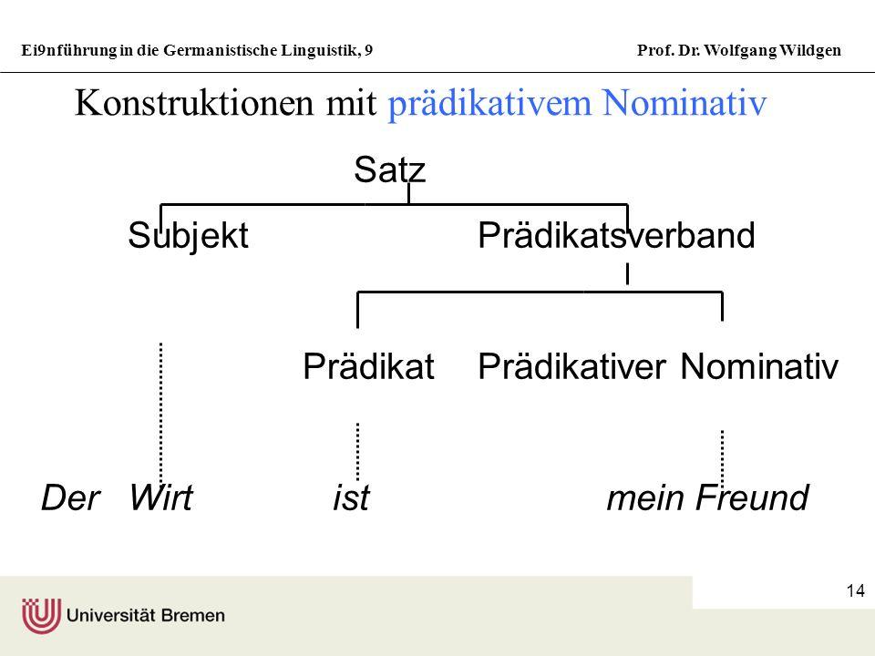 Ei9nführung in die Germanistische Linguistik, 9Prof. Dr. Wolfgang Wildgen 13 5. Subjekt + Prädikat + Präpositionalobjekt Satz SubjektPrädikatsverband