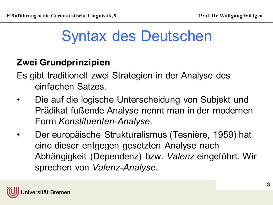 Ei9nführung in die Germanistische Linguistik, 9Prof. Dr. Wolfgang Wildgen 2 Operationen am Satz Durch die Verschiebeprobe kann die Zusammengehörigkeit
