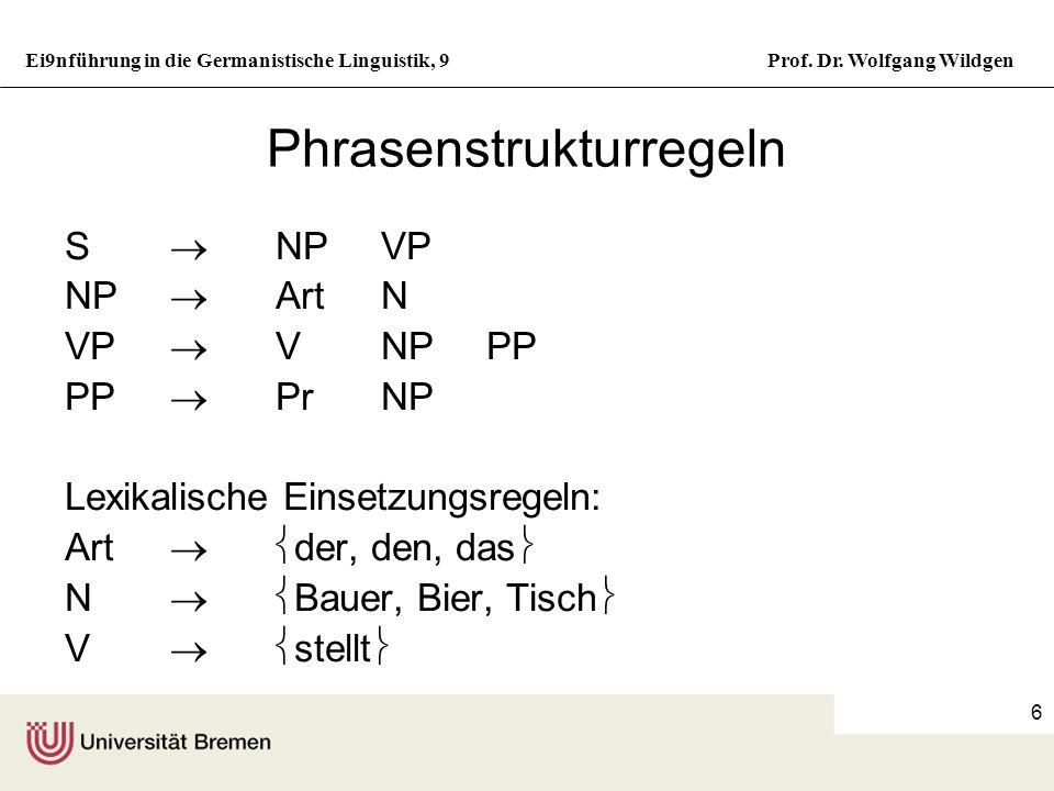 Ei9nführung in die Germanistische Linguistik, 9Prof. Dr. Wolfgang Wildgen 5 Da die PP (Präpositionalphrase)
