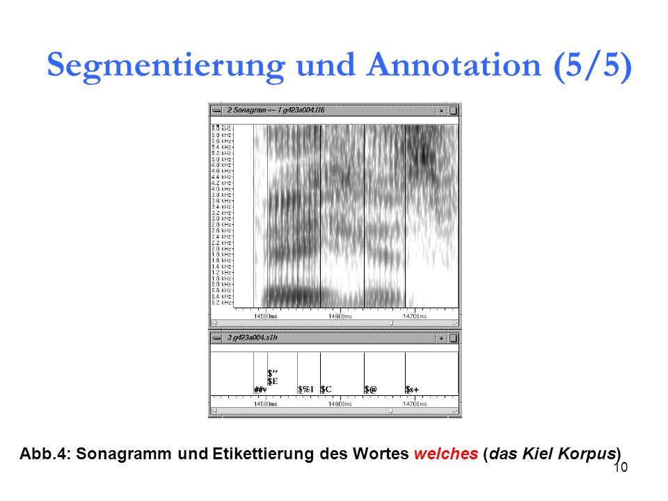 10 Abb.4: Sonagramm und Etikettierung des Wortes welches (das Kiel Korpus) Segmentierung und Annotation (5/5)