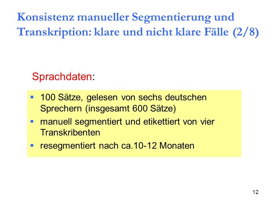 12 100 Sätze, gelesen von sechs deutschen Sprechern (insgesamt 600 Sätze) manuell segmentiert und etikettiert von vier Transkribenten resegmentiert na
