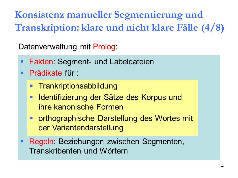 14 Datenverwaltung mit Prolog: Fakten: Segment- und Labeldateien Prädikate für : Regeln: Beziehungen zwischen Segmenten, Transkribenten und Wörtern Tr