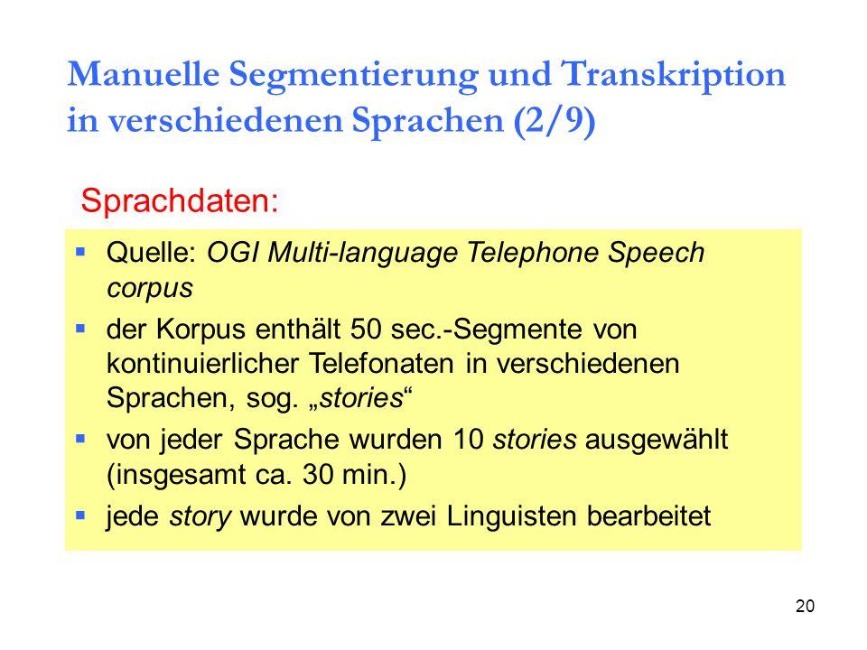 20 Sprachdaten: Quelle: OGI Multi-language Telephone Speech corpus der Korpus enthält 50 sec.-Segmente von kontinuierlicher Telefonaten in verschieden