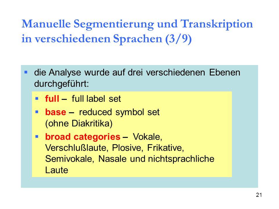 21 die Analyse wurde auf drei verschiedenen Ebenen durchgeführt: full – full label set base – reduced symbol set (ohne Diakritika) broad categories –