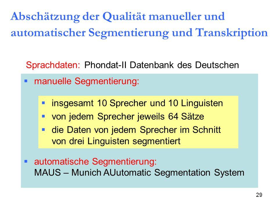 29 Abschätzung der Qualität manueller und automatischer Segmentierung und Transkription Sprachdaten: Phondat-II Datenbank des Deutschen manuelle Segme