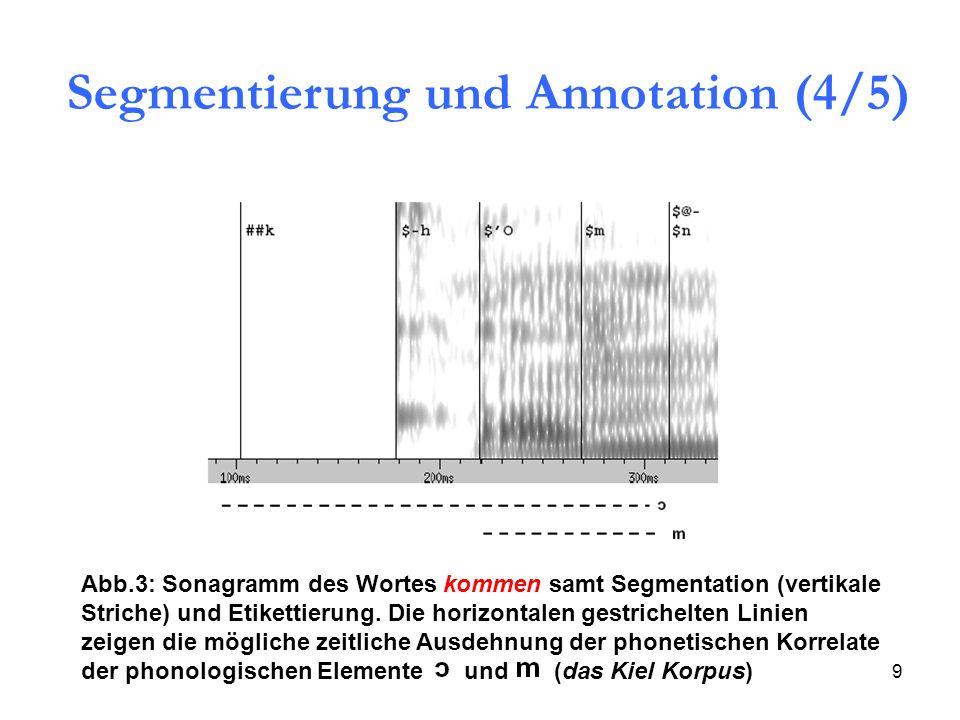 9 Abb.3: Sonagramm des Wortes kommen samt Segmentation (vertikale Striche) und Etikettierung. Die horizontalen gestrichelten Linien zeigen die möglich