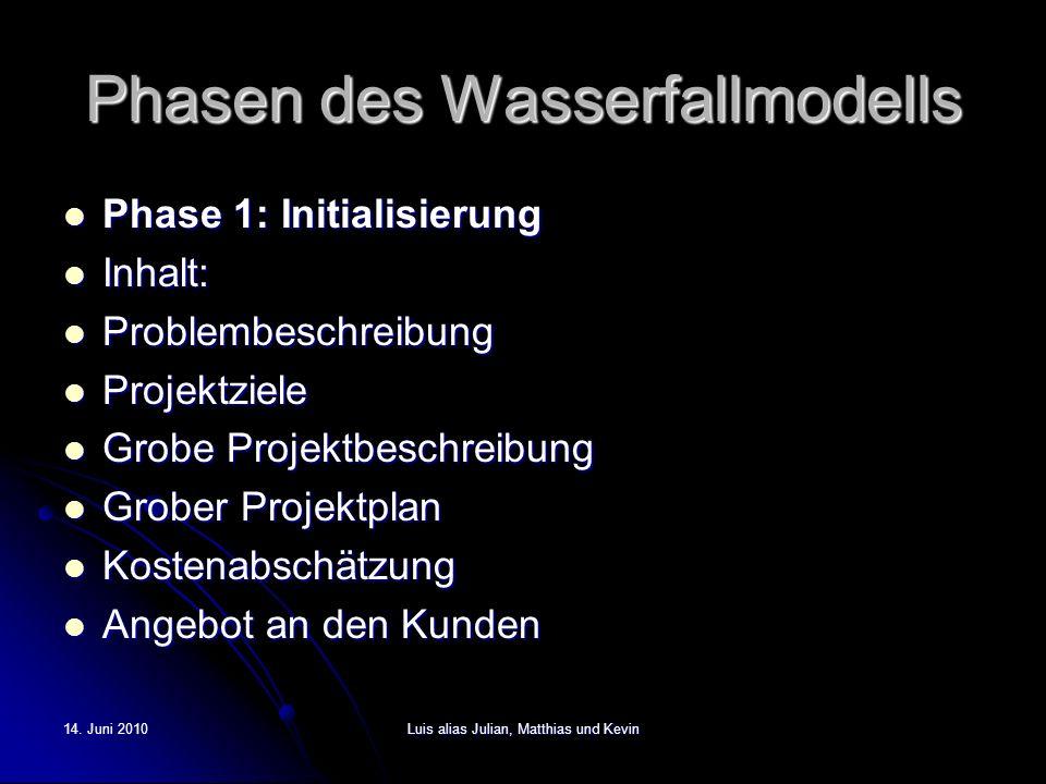 14. Juni 2010Luis alias Julian, Matthias und Kevin Phasen des Wasserfallmodells Phase 1: Initialisierung Phase 1: Initialisierung Inhalt: Inhalt: Prob